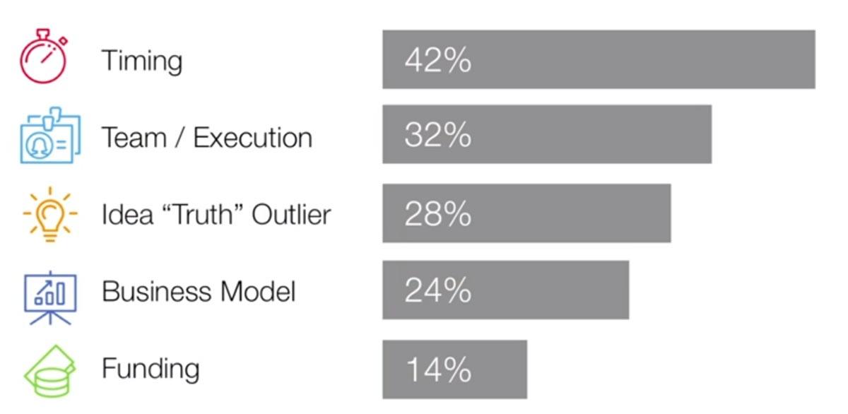 I-5-fattori-che-contribuiscono-al-successo-di-un-azienda