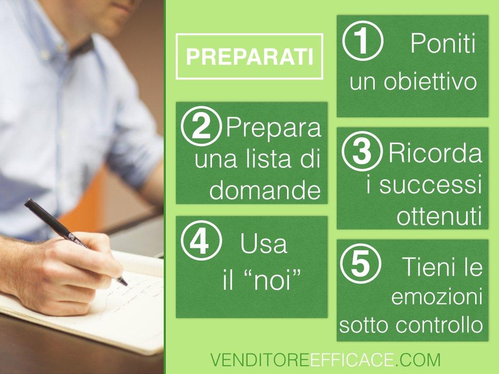 Gli elementi della comunicazione - preparati